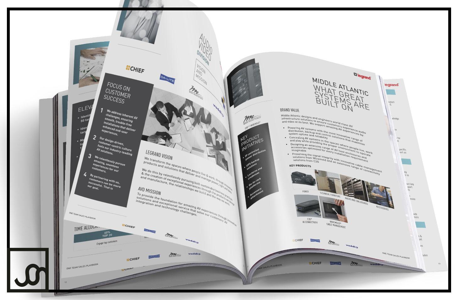 Multi-Branded Sales Tool Playbook